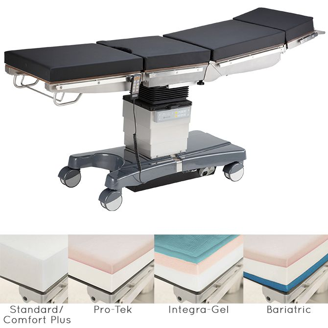 Skytron Surgical Table Pad AL ALCO Sales Service Co - Table pad material